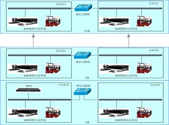 h.320系统是适合电路交换网络的专用解决方案,而h.